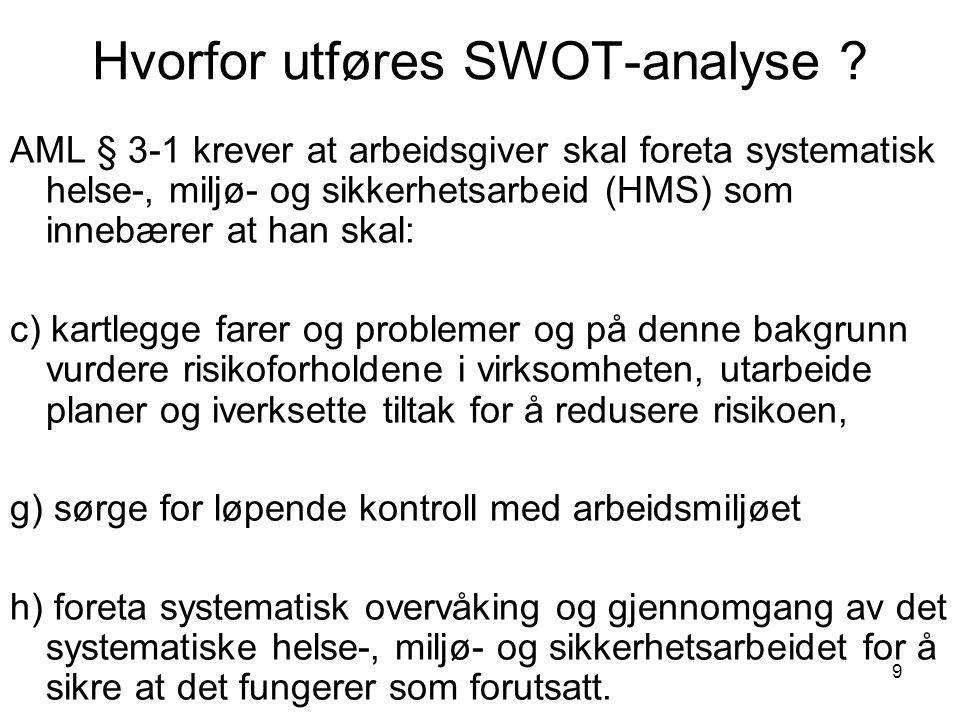 10 Når utføres SWOT-analyse .