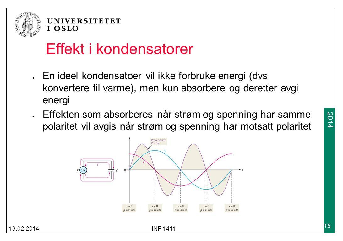 2012 2014 Effekt i kondensatorer En ideel kondensatoer vil ikke forbruke energi (dvs konvertere til varme), men kun absorbere og deretter avgi energi Effekten som absorberes når strøm og spenning har samme polaritet vil avgis når strøm og spenning har motsatt polaritet 13.02.2014INF 1411 15