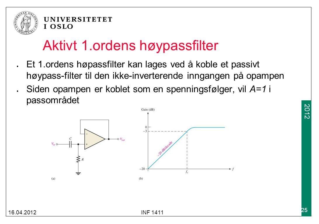 2009 2012 Aktivt 1.ordens høypassfilter Et 1.ordens høpassfilter kan lages ved å koble et passivt høypass-filter til den ikke-inverterende inngangen på opampen Siden opampen er koblet som en spenningsfølger, vil A=1 i passområdet 16.04.2012INF 1411 25