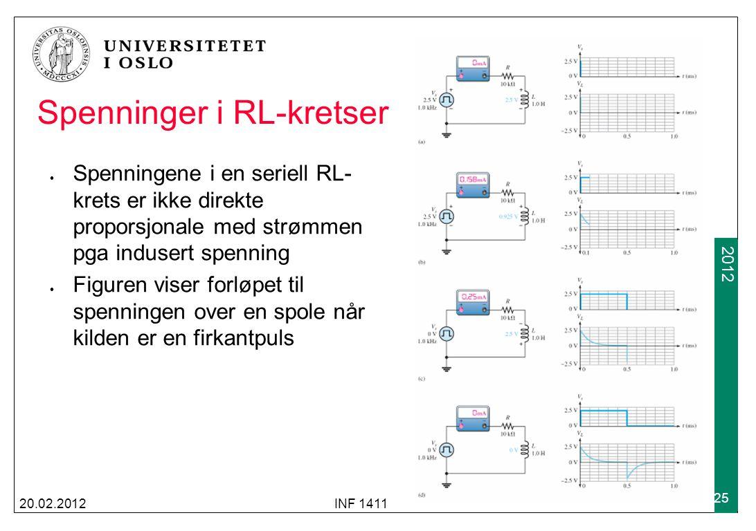 2009 2012 Spenninger i RL-kretser 20.02.2012INF 1411 25 Spenningene i en seriell RL- krets er ikke direkte proporsjonale med strømmen pga indusert spe