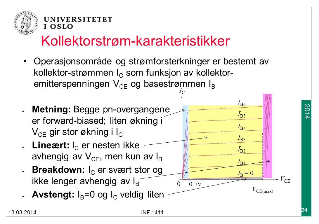 2009 2014 Kollektorstrøm-karakteristikker Metning: Begge pn-overgangene er forward-biased; liten økning i V CE gir stor økning i I C Lineært: I C er n
