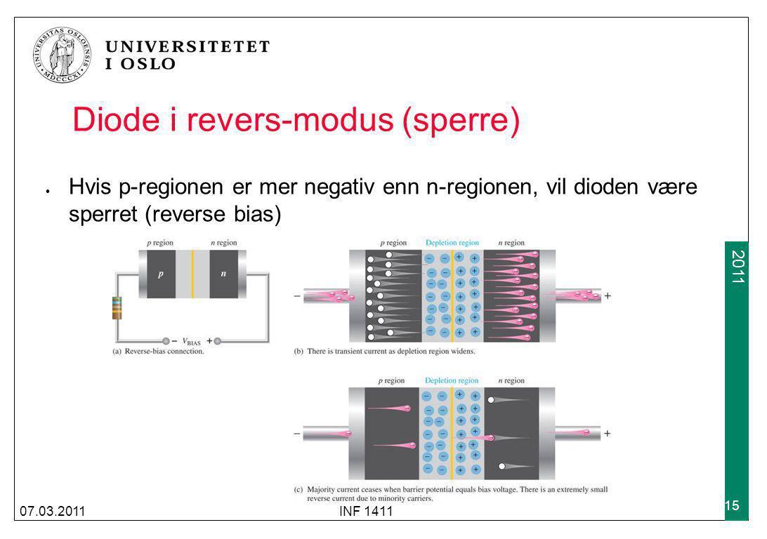2009 2011 Diode i revers-modus (sperre) Hvis p-regionen er mer negativ enn n-regionen, vil dioden være sperret (reverse bias) 07.03.2011INF 1411 15