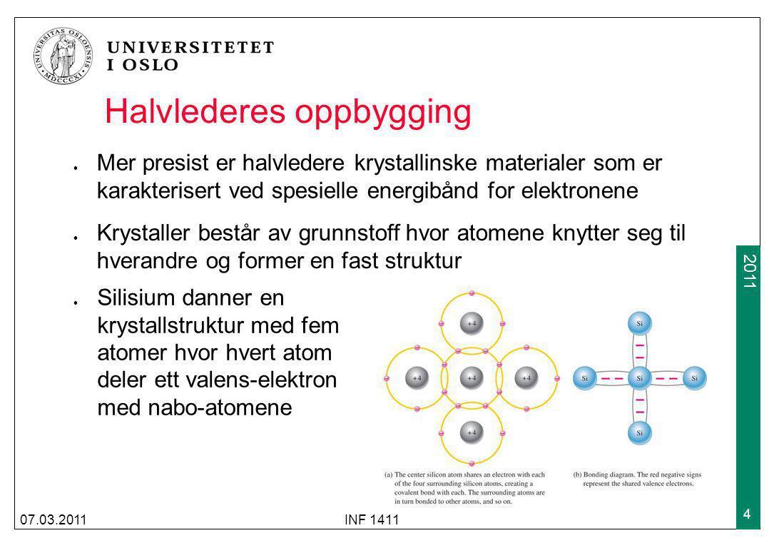 2009 2011 Halvlederes oppbygging Mer presist er halvledere krystallinske materialer som er karakterisert ved spesielle energibånd for elektronene 07.0
