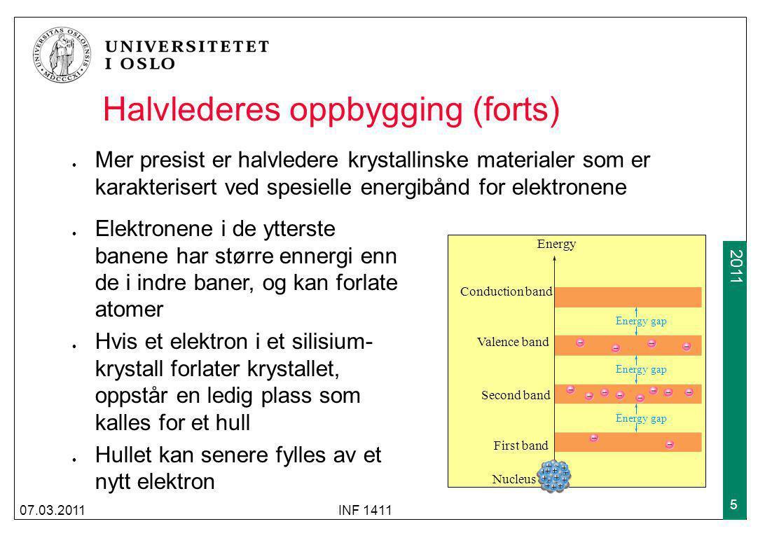 2009 2011 Halvlederes oppbygging (forts) Mer presist er halvledere krystallinske materialer som er karakterisert ved spesielle energibånd for elektron