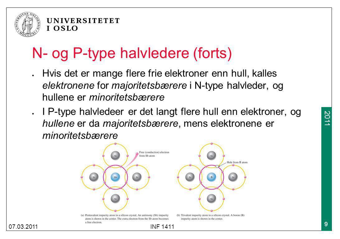 2009 2011 N- og P-type halvledere (forts) Hvis det er mange flere frie elektroner enn hull, kalles elektronene for majoritetsbærere i N-type halvleder