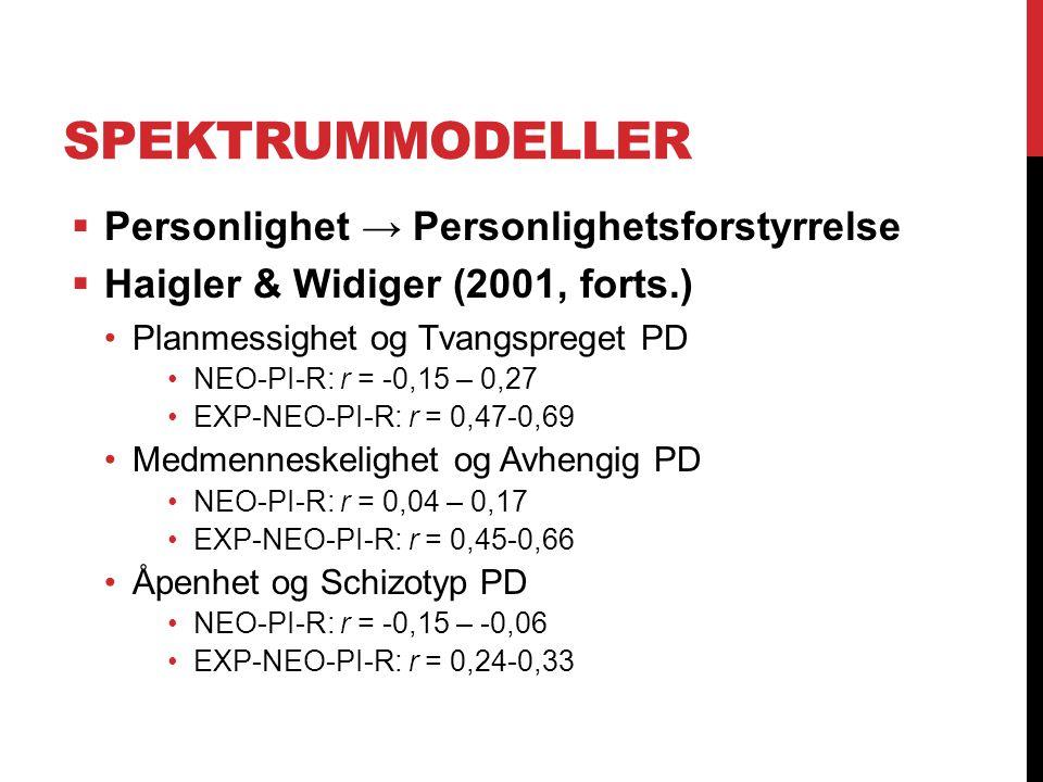 SPEKTRUMMODELLER  Personlighet → Personlighetsforstyrrelse  Haigler & Widiger (2001, forts.) Planmessighet og Tvangspreget PD NEO-PI-R: r = -0,15 –
