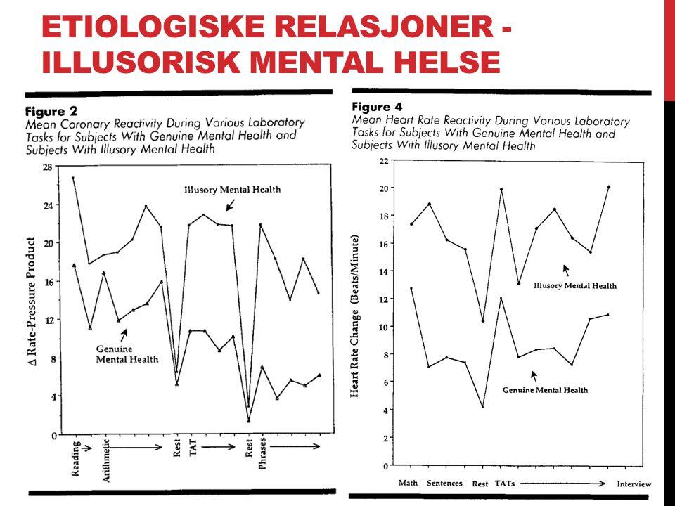 ETIOLOGISKE RELASJONER - ILLUSORISK MENTAL HELSE