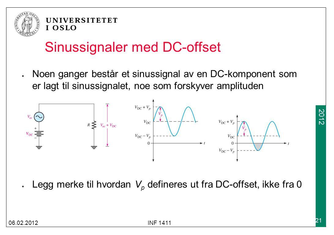 2012 Sinussignaler med DC-offset Noen ganger består et sinussignal av en DC-komponent som er lagt til sinussignalet, noe som forskyver amplituden Legg