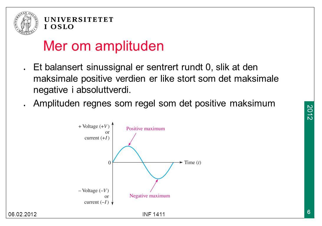 2012 Mer om amplituden Et balansert sinussignal er sentrert rundt 0, slik at den maksimale positive verdien er like stort som det maksimale negative i