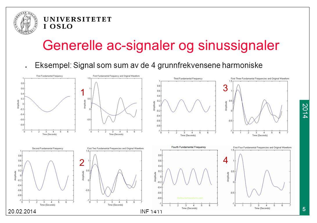 2009 2014 Generelle ac-signaler og sinussignaler 20.02.2014INF 1411 5 Eksempel: Signal som sum av de 4 grunnfrekvensene harmoniske 1 2 4 3