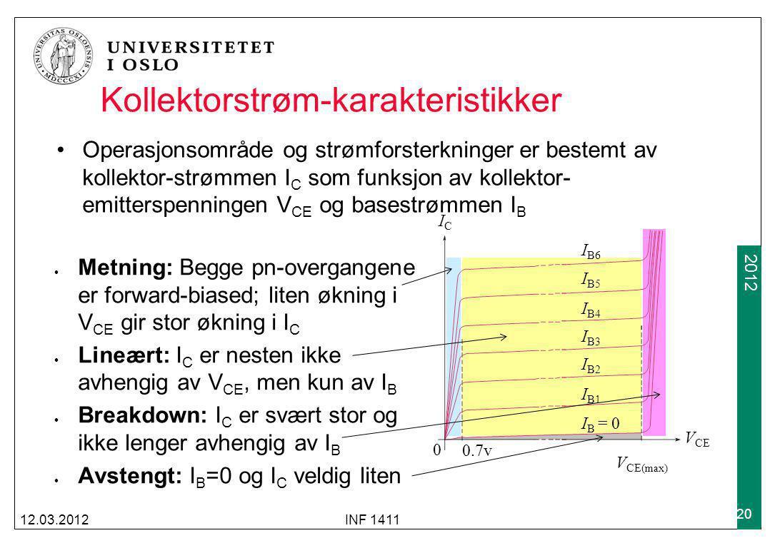 2009 2012 Kollektorstrøm-karakteristikker Metning: Begge pn-overgangene er forward-biased; liten økning i V CE gir stor økning i I C Lineært: I C er n