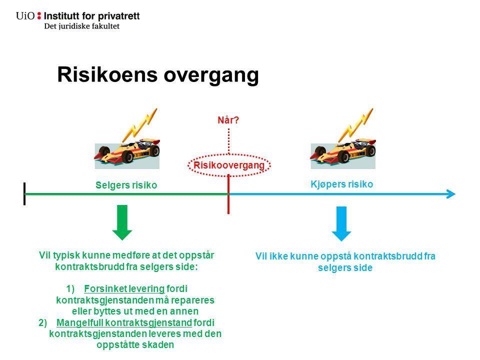 Risikoens overgang Risikoovergang Selgers risiko Kjøpers risiko Vil typisk kunne medføre at det oppstår kontraktsbrudd fra selgers side: 1)Forsinket l