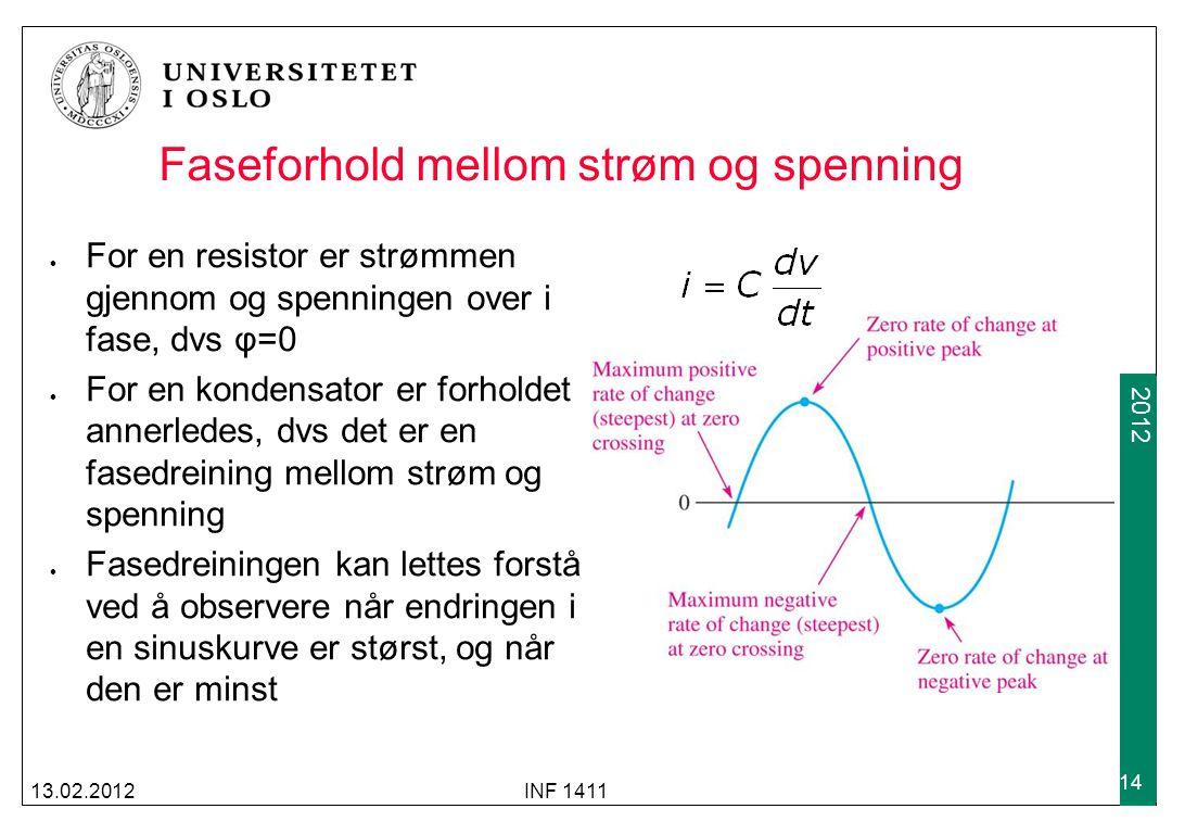 2012 Faseforhold mellom strøm og spenning For en resistor er strømmen gjennom og spenningen over i fase, dvs φ=0 For en kondensator er forholdet anner