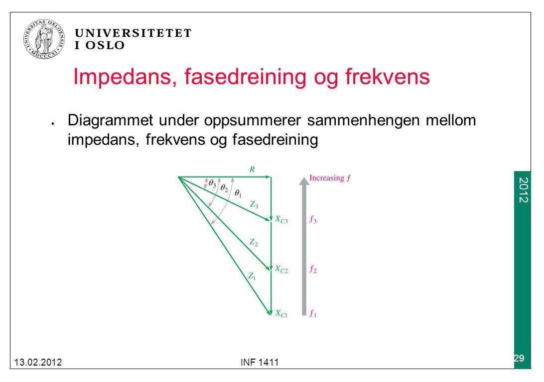 2012 Impedans, fasedreining og frekvens Diagrammet under oppsummerer sammenhengen mellom impedans, frekvens og fasedreining 13.02.2012INF 1411 29