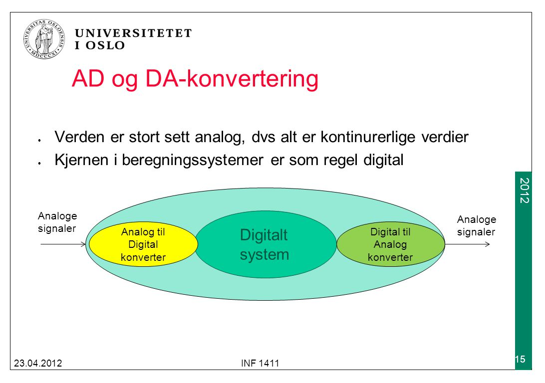 2009 2012 AD og DA-konvertering Verden er stort sett analog, dvs alt er kontinurerlige verdier Kjernen i beregningssystemer er som regel digital 23.04