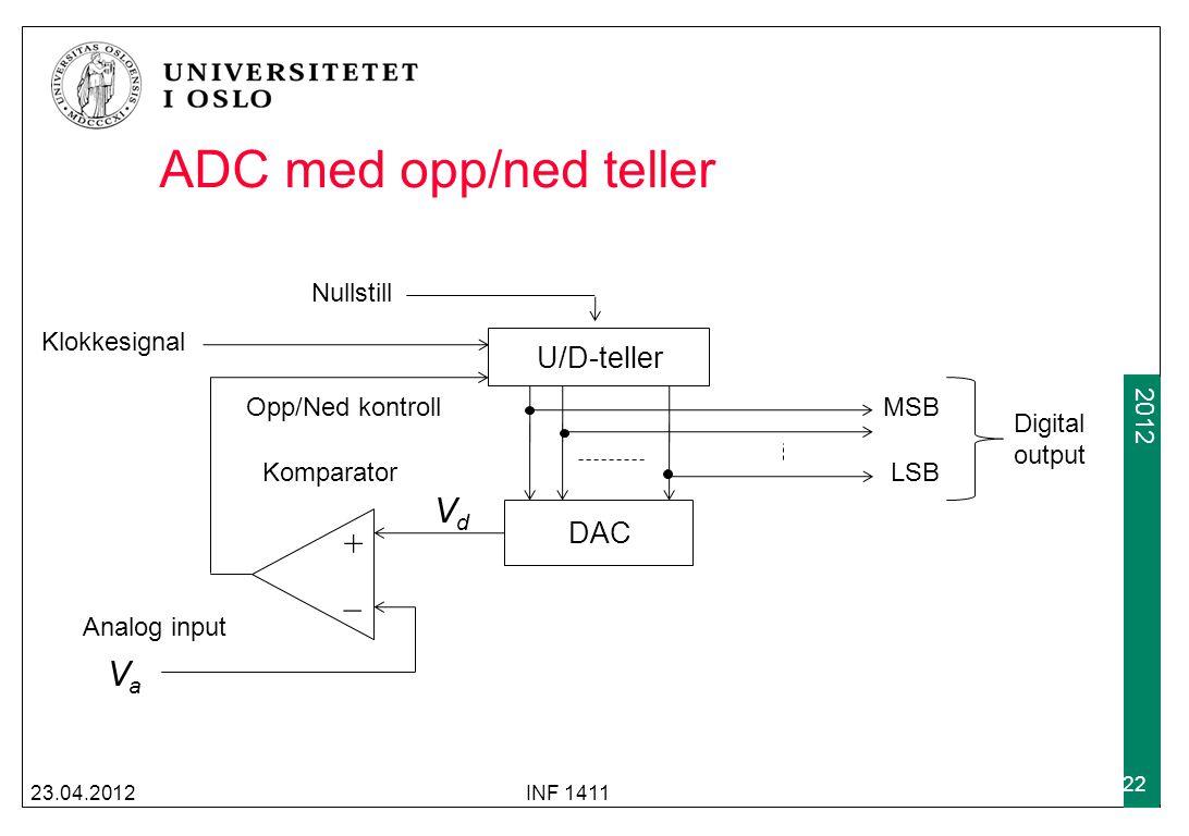 2009 2012 ADC med opp/ned teller 23.04.2012INF 1411 22 U/D-teller DAC + _ Analog input Klokkesignal Komparator VaVa VdVd MSB LSB Digital output Nullst