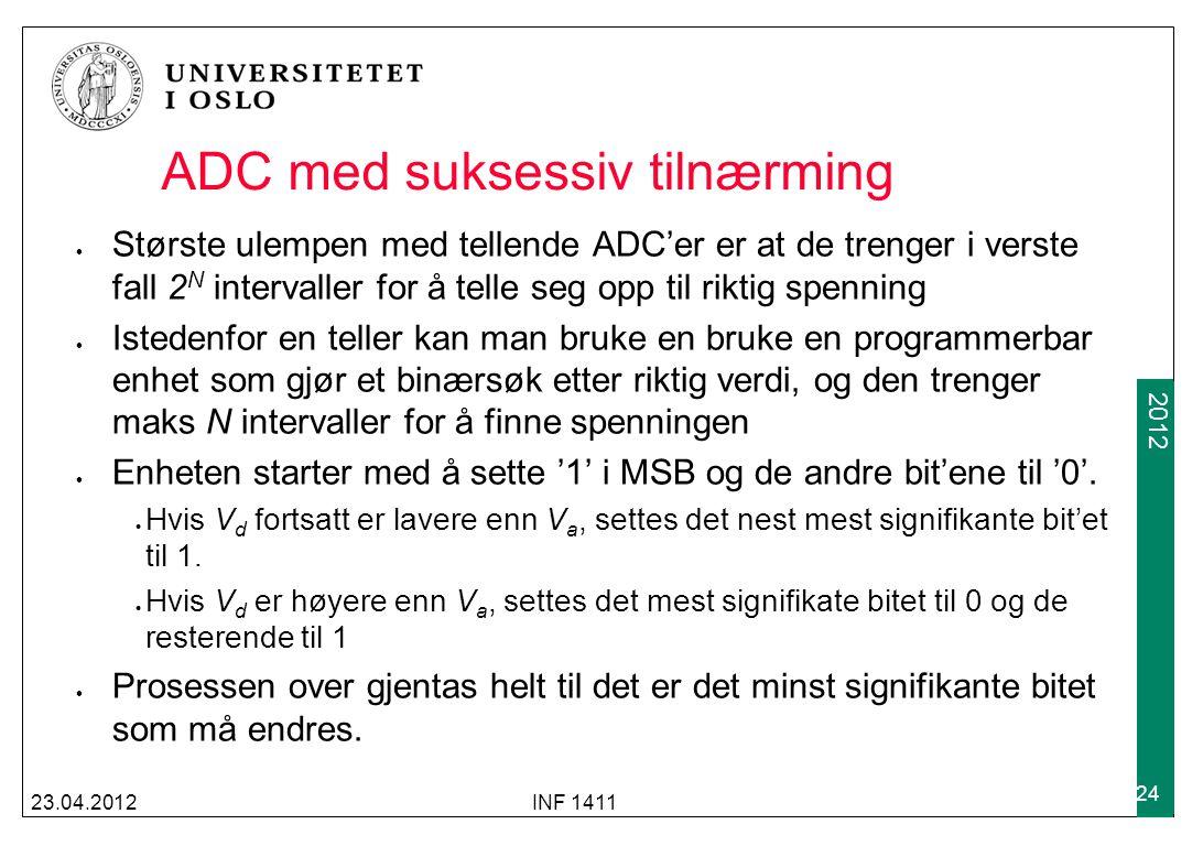 2009 2012 ADC med suksessiv tilnærming 23.04.2012INF 1411 24 Største ulempen med tellende ADC'er er at de trenger i verste fall 2 N intervaller for å