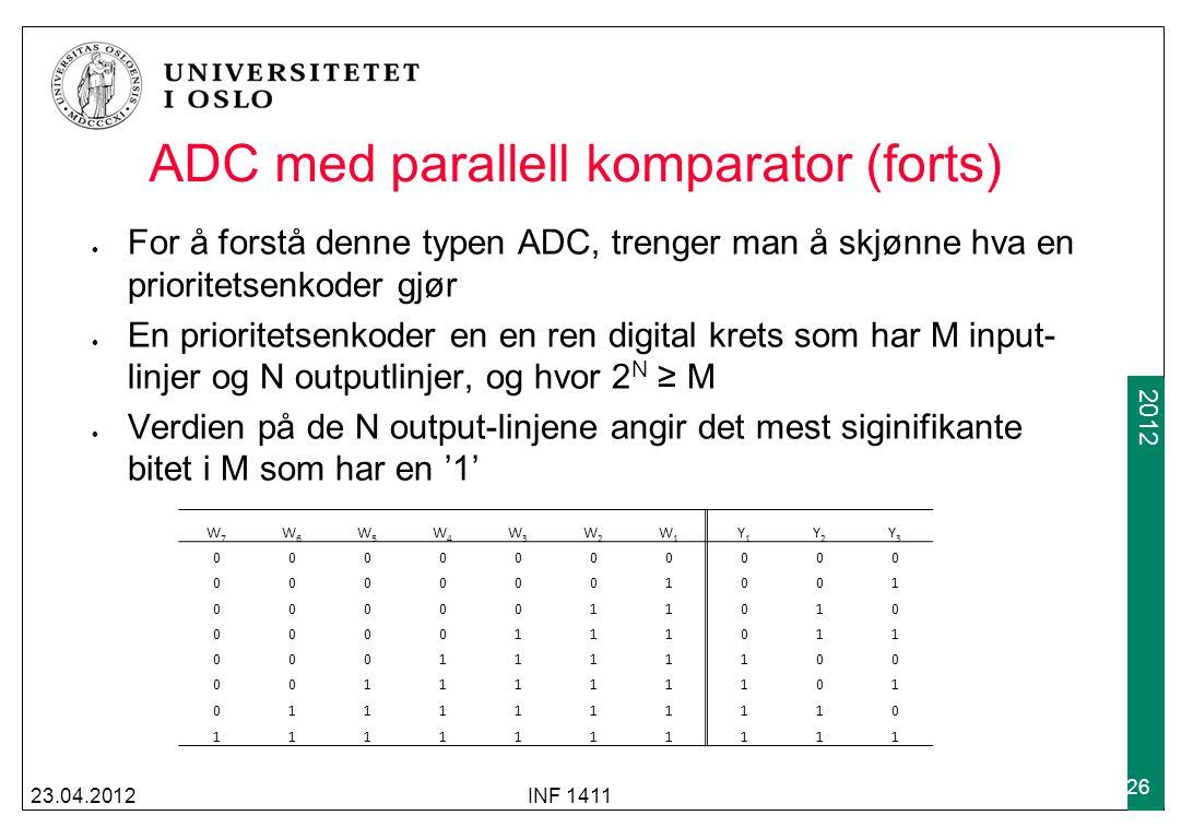 2009 2012 ADC med parallell komparator (forts) 23.04.2012INF 1411 26 For å forstå denne typen ADC, trenger man å skjønne hva en prioritetsenkoder gjør