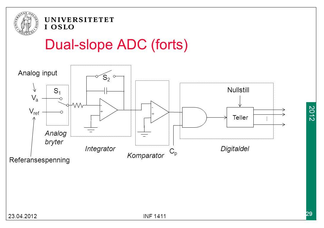 2009 2012 Dual-slope ADC (forts) 23.04.2012INF 1411 29 - + - + Teller Nullstill CpCp VaVa V ref Analog bryter Integrator Komparator Digitaldel Analog