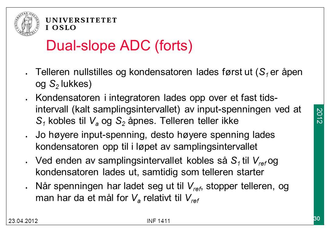 2009 2012 Dual-slope ADC (forts) 23.04.2012INF 1411 30 Telleren nullstilles og kondensatoren lades først ut (S 1 er åpen og S 2 lukkes) Kondensatoren