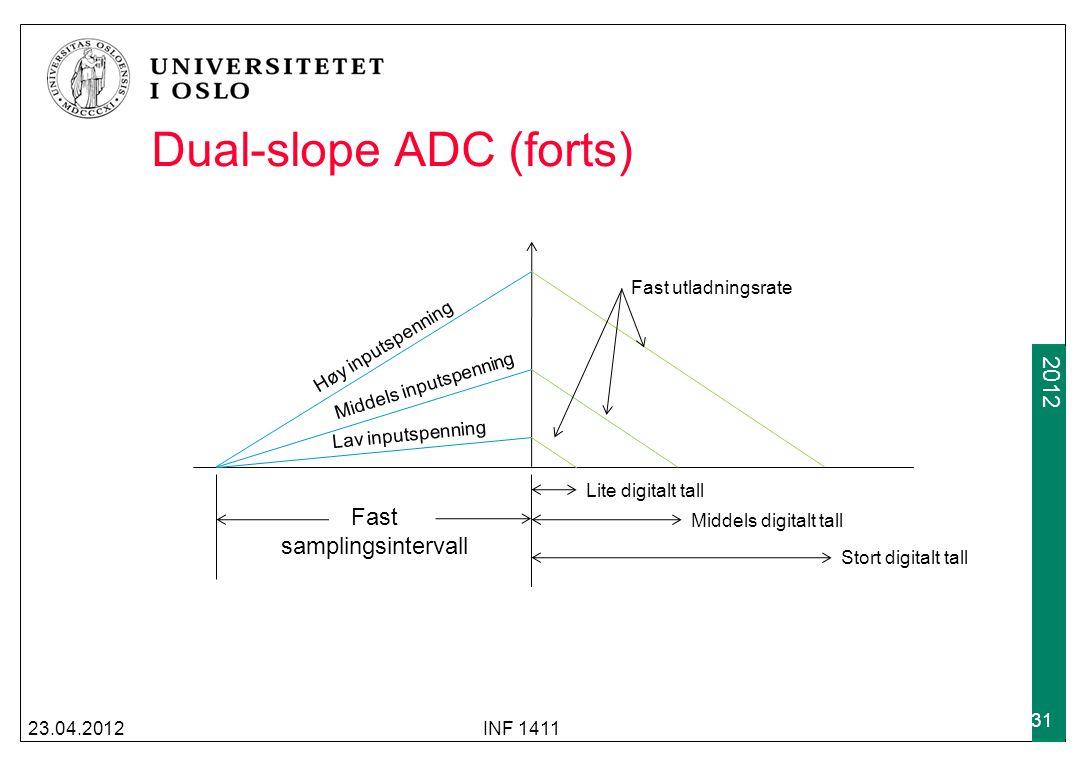 2009 2012 Dual-slope ADC (forts) 23.04.2012INF 1411 31 Fast samplingsintervall Høy inputspenning Middels inputspenning Lav inputspenning Fast utladnin