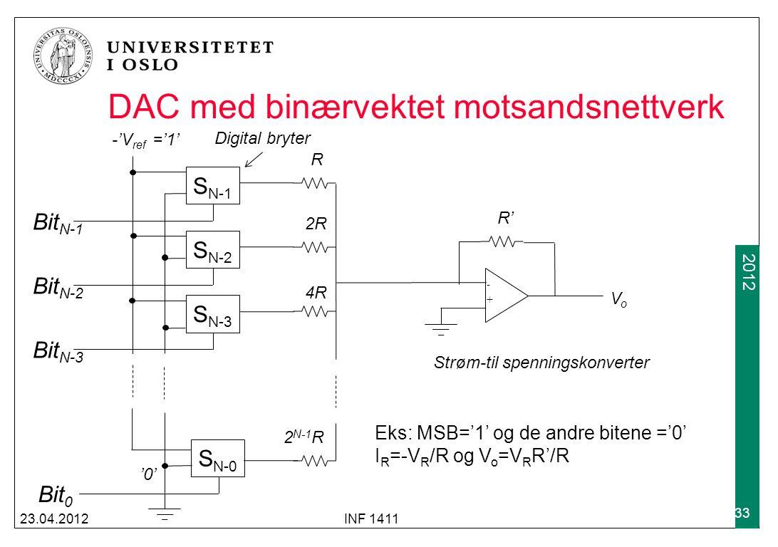 2009 2012 DAC med binærvektet motsandsnettverk 23.04.2012INF 1411 33 S N-1 S N-2 S N-3 S N-0 - + Bit N-1 Bit N-2 Bit N-3 Bit 0 R 2R 4R 2 N-1 R -'V ref