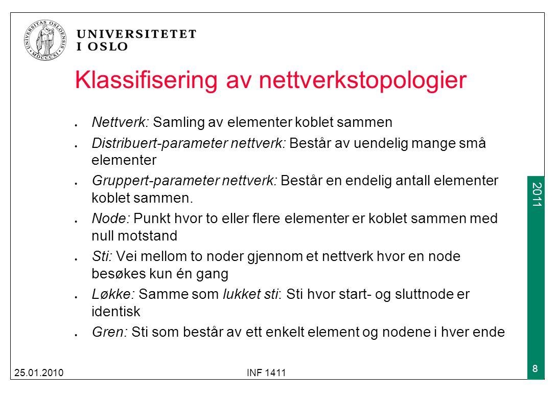 2009 2011 Klassifisering av nettverkstopologier Nettverk: Samling av elementer koblet sammen Distribuert-parameter nettverk: Består av uendelig mange