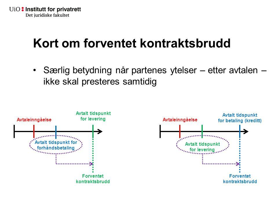 Kort om forventet kontraktsbrudd Særlig betydning når partenes ytelser – etter avtalen – ikke skal presteres samtidig Avtaleinngåelse Avtalt tidspunkt