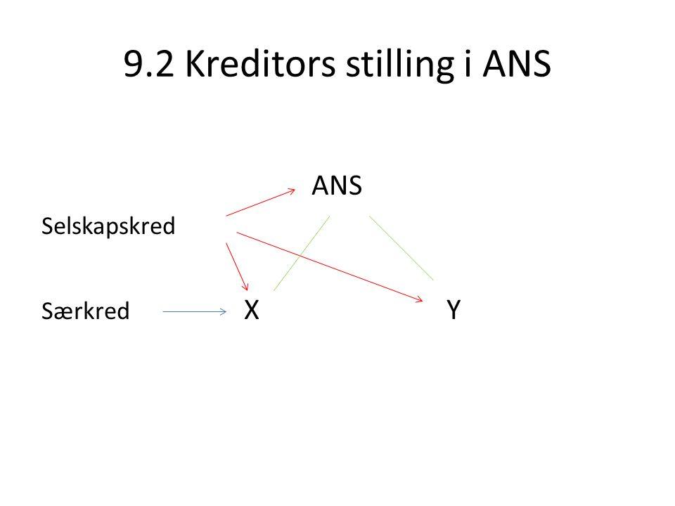 9.2 Kreditors stilling i ANS ANS Selskapskred Særkred XY