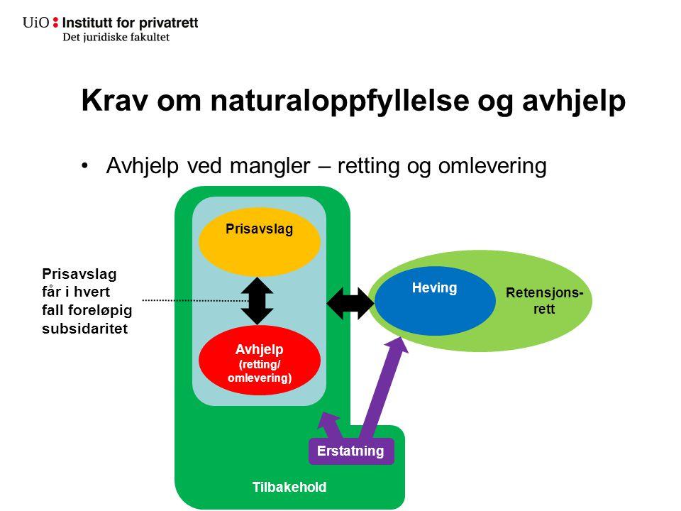 Naturaloppfyllelseskrav – noen refleksjoner Sidevirkninger: hva betyr det at en kontrakt kan kreves naturaloppfylt.