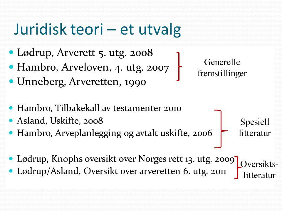 Juridisk teori – et utvalg Lødrup, Arverett 5. utg. 2008 Hambro, Arveloven, 4. utg. 2007 Unneberg, Arveretten, 1990 Hambro, Tilbakekall av testamenter
