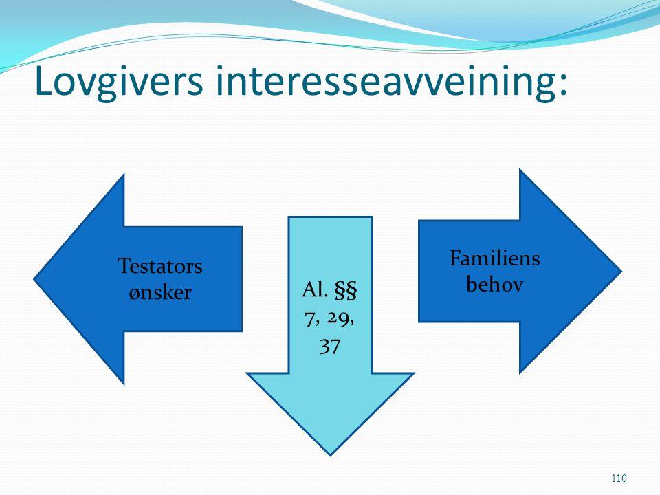Lovgivers interesseavveining: 110 Familiens behov Testators ønsker Al. §§ 7, 29, 37