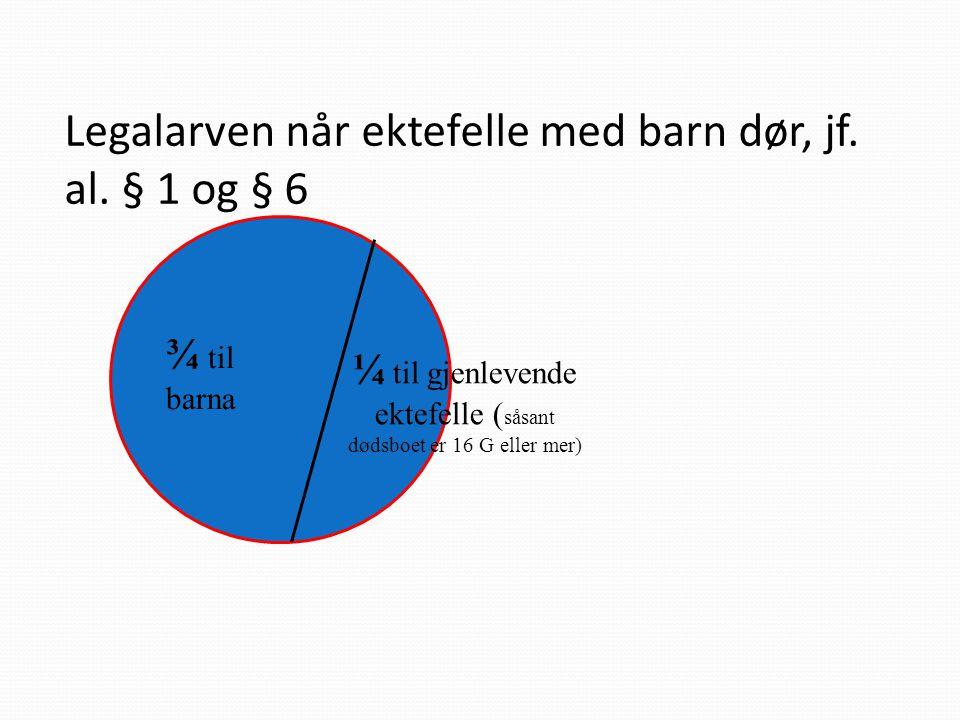 Legalarven når ektefelle med barn dør, jf. al. § 1 og § 6 ¾ til barna ¼ til gjenlevende ektefelle ( såsant dødsboet er 16 G eller mer)
