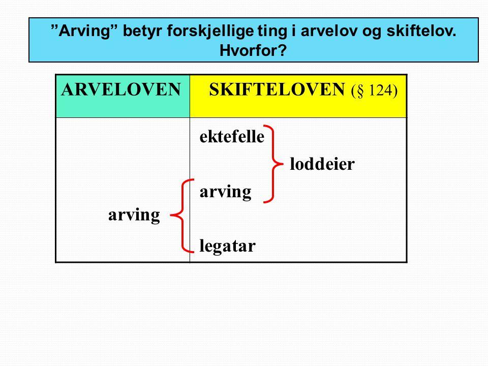 """ARVELOVEN SKIFTELOVEN (§ 124) arving ektefelle loddeier arving legatar """"Arving"""" betyr forskjellige ting i arvelov og skiftelov. Hvorfor?"""