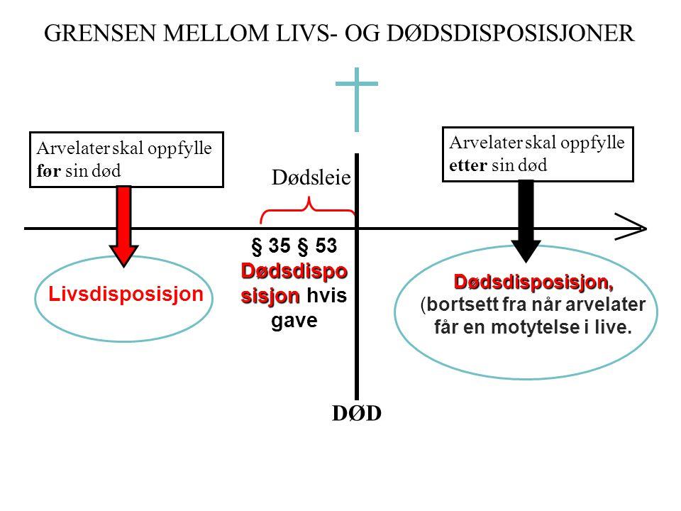Arvelater skal oppfylle etter sin død Dødsdisposisjon, Dødsdisposisjon, (bortsett fra når arvelater får en motytelse i live. DØD Dødsleie Arvelater sk