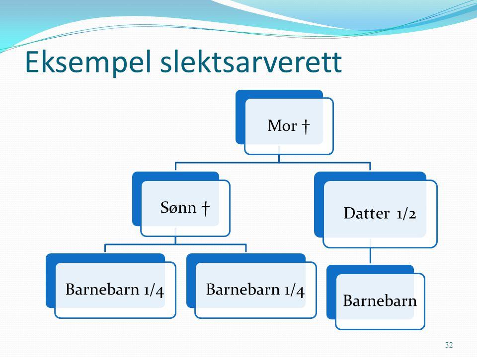 Eksempel slektsarverett Mor †Sønn †Barnebarn 1/4 Datter 1/2 Barnebarn 32