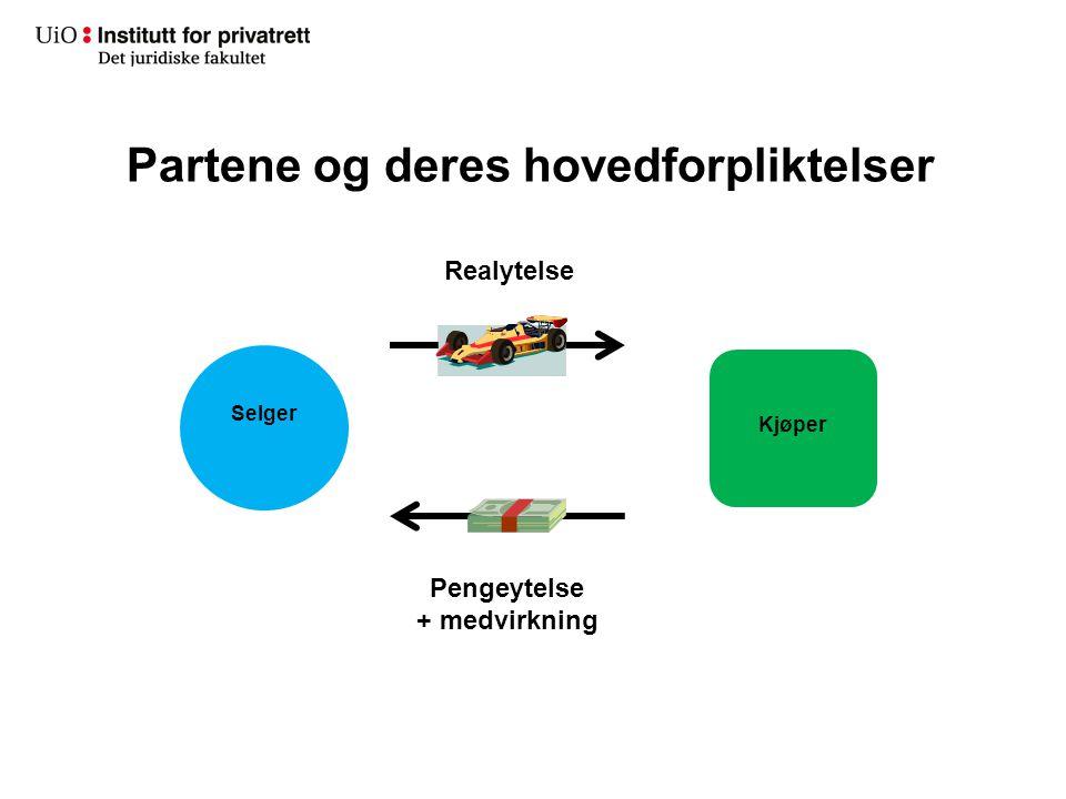 Selgerens forpliktelser Hvor(dan).