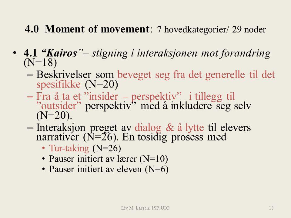 """Liv M. Lassen, ISP, UIO18 4.0 Moment of movement: 7 hovedkategorier/ 29 noder 4.1 """"Kairos""""– stigning i interaksjonen mot forandring (N=18) – Beskrivel"""