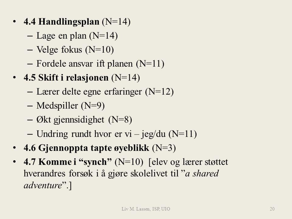 Liv M. Lassen, ISP, UIO20 4.4 Handlingsplan (N=14) – Lage en plan (N=14) – Velge fokus (N=10) – Fordele ansvar ift planen (N=11) 4.5 Skift i relasjone