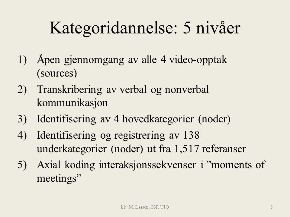 Liv M. Lassen, ISP, UIO8 Kategoridannelse: 5 nivåer 1)Åpen gjennomgang av alle 4 video-opptak (sources) 2)Transkribering av verbal og nonverbal kommun
