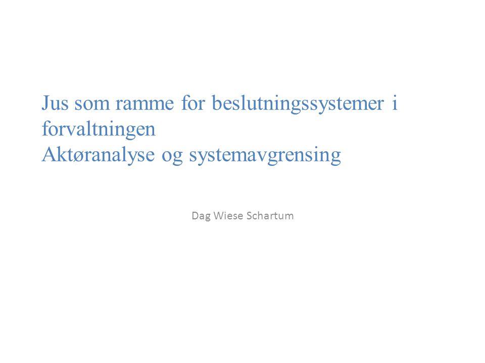 Jus som ramme for beslutningssystemer i forvaltningen Aktøranalyse og systemavgrensing Dag Wiese Schartum