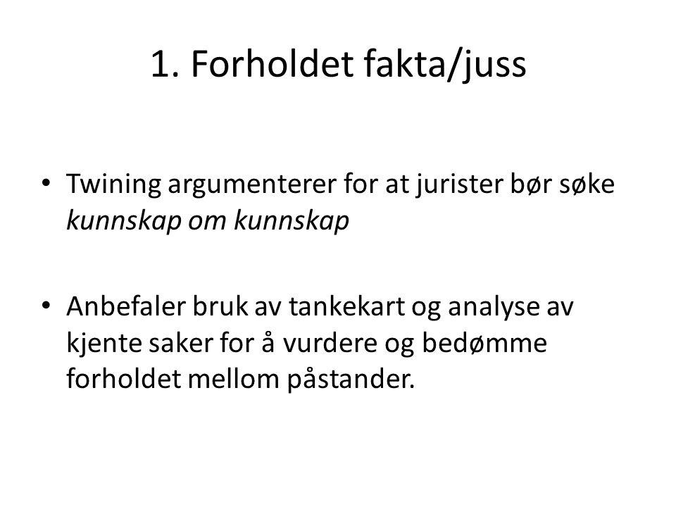 1. Forholdet fakta/juss Twining argumenterer for at jurister bør søke kunnskap om kunnskap Anbefaler bruk av tankekart og analyse av kjente saker for