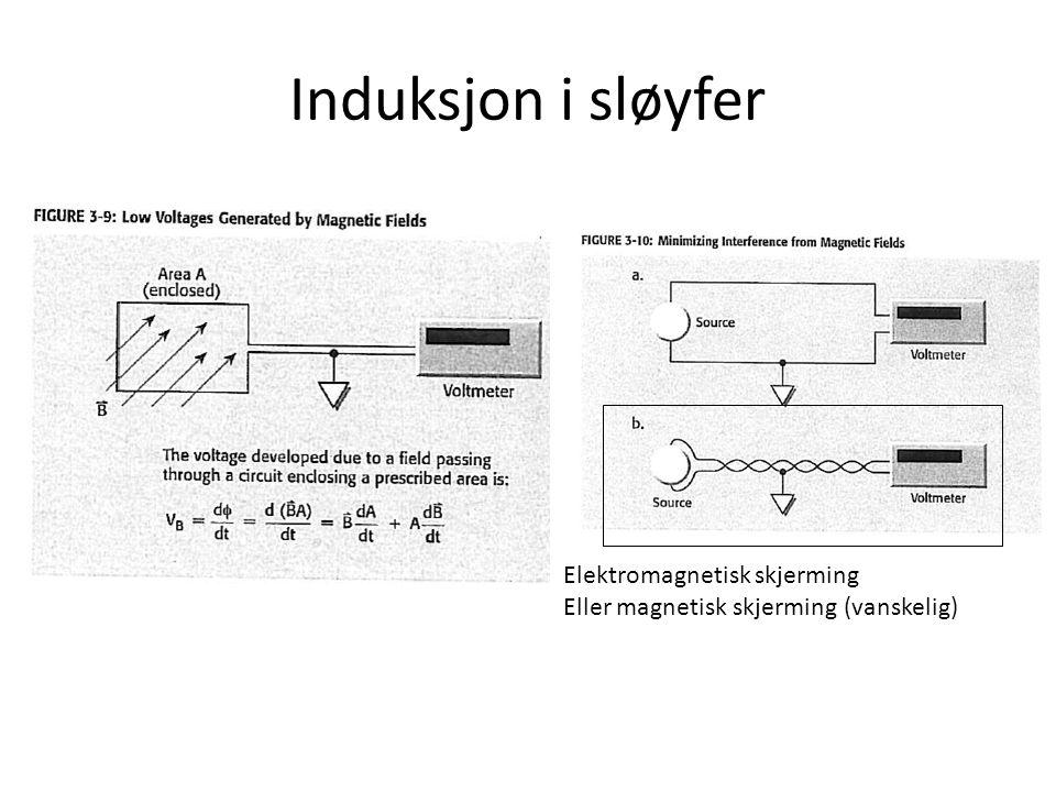 Induksjon i sløyfer Elektromagnetisk skjerming Eller magnetisk skjerming (vanskelig)