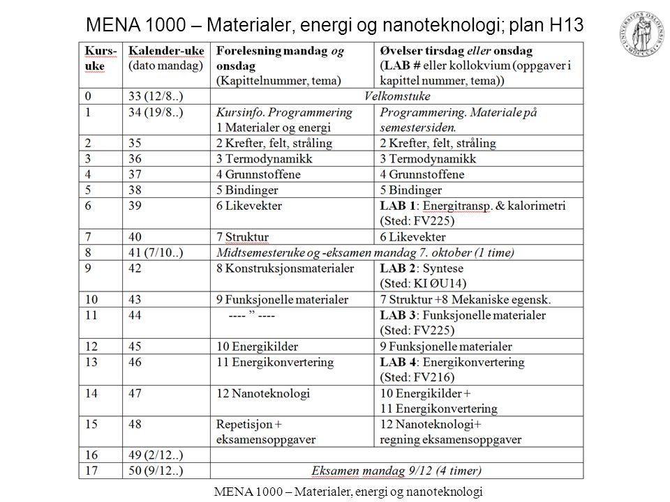 MENA 1000 – Materialer, energi og nanoteknologi Lab-øvelser 1. Energi og varme –Termodynamikk (entalpi, entropi, varme) og lys 2. Syntese –Syntese av