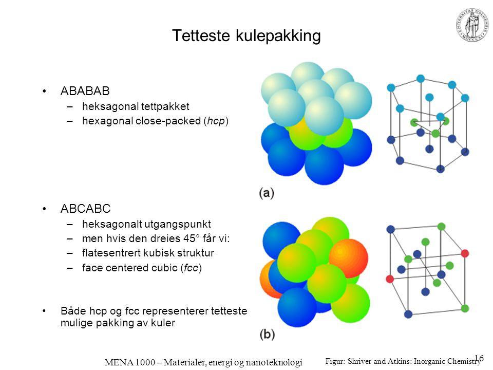 MENA 1000 – Materialer, energi og nanoteknologi Tetteste kulepakking ABABAB –heksagonal tettpakket –hexagonal close-packed (hcp) ABCABC –heksagonalt u