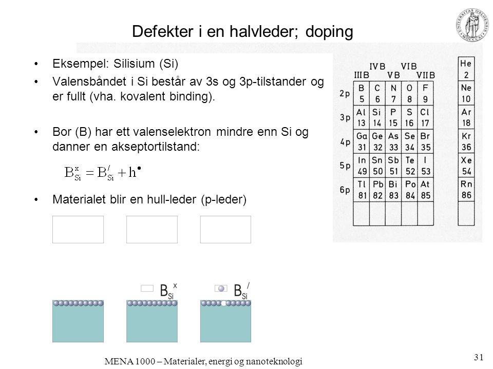 MENA 1000 – Materialer, energi og nanoteknologi Defekter i en halvleder; doping Eksempel: Silisium (Si) Valensbåndet i Si består av 3s og 3p-tilstande