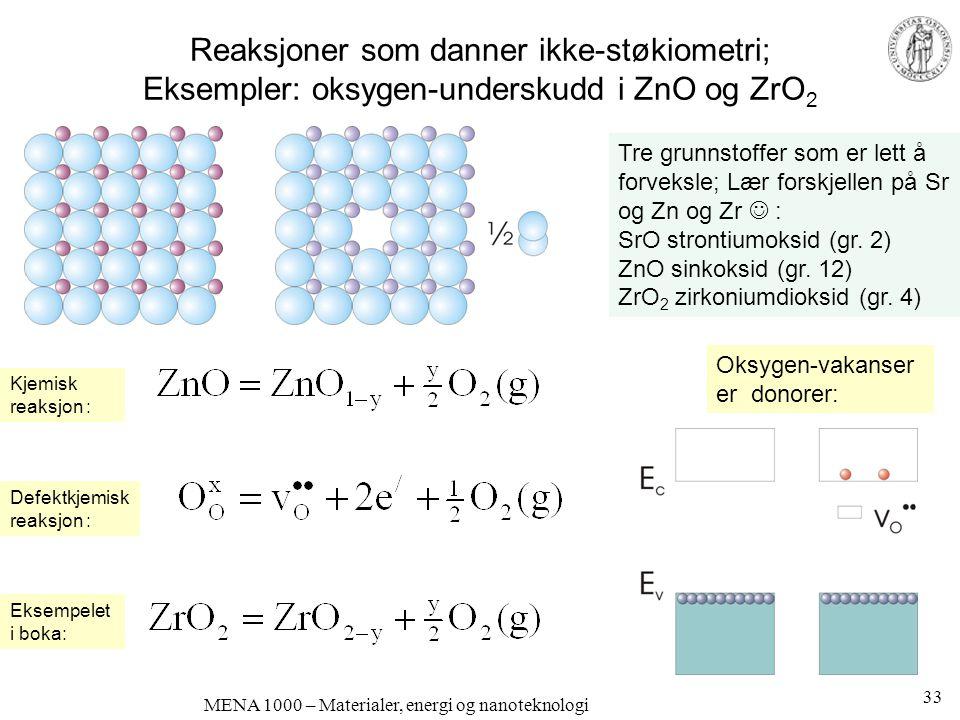 Reaksjoner som danner ikke-støkiometri; Eksempler: oksygen-underskudd i ZnO og ZrO 2 MENA 1000 – Materialer, energi og nanoteknologi 33 Oksygen-vakans