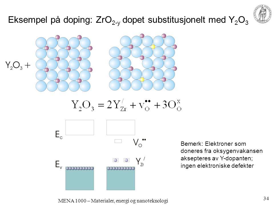 MENA 1000 – Materialer, energi og nanoteknologi Eksempel på doping: ZrO 2-y dopet substitusjonelt med Y 2 O 3 Bemerk: Elektroner som doneres fra oksyg