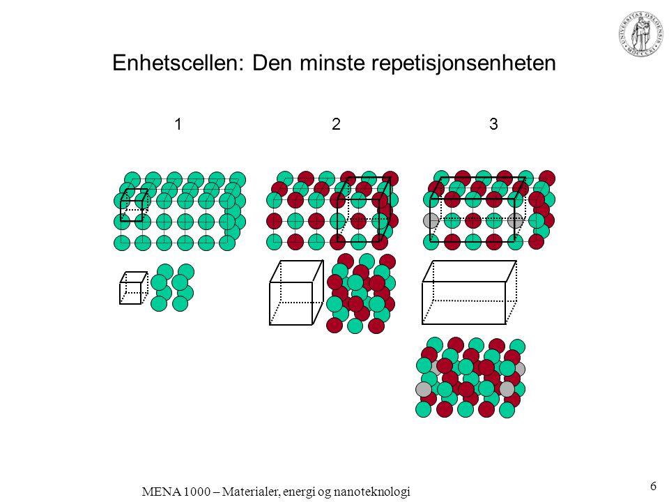MENA 1000 – Materialer, energi og nanoteknologi Enhetscellen: Den minste repetisjonsenheten 1 2 3 6