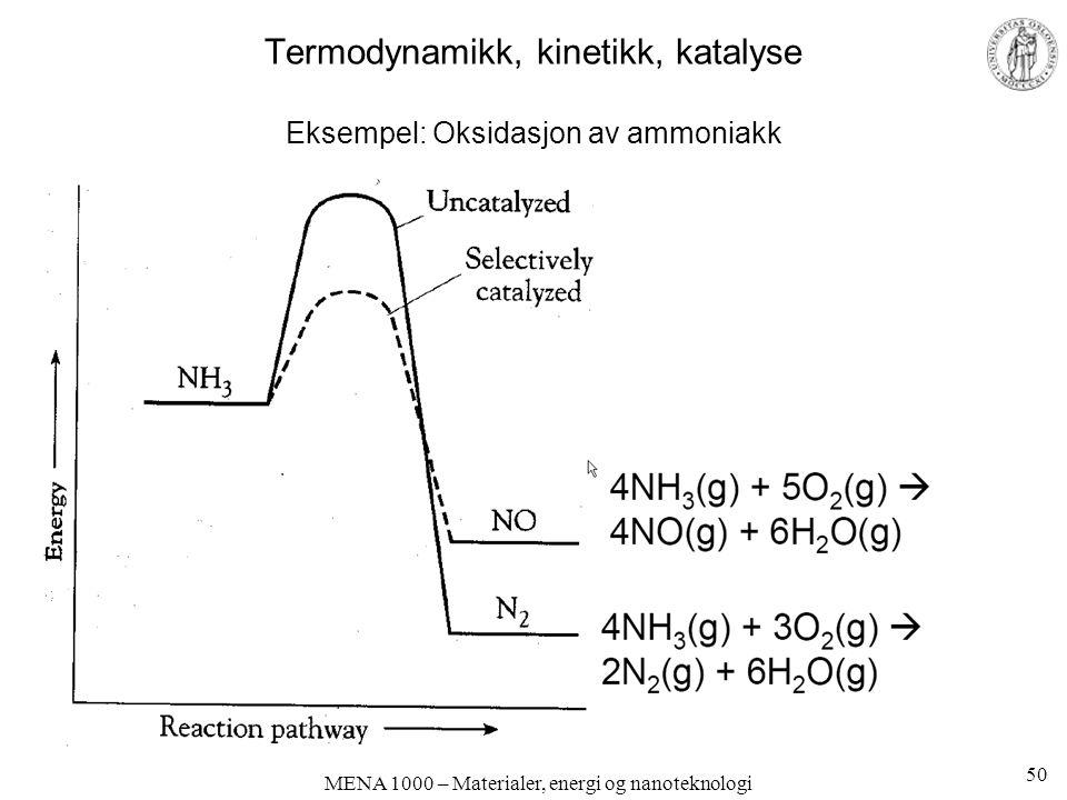 MENA 1000 – Materialer, energi og nanoteknologi 50 Termodynamikk, kinetikk, katalyse Eksempel: Oksidasjon av ammoniakk